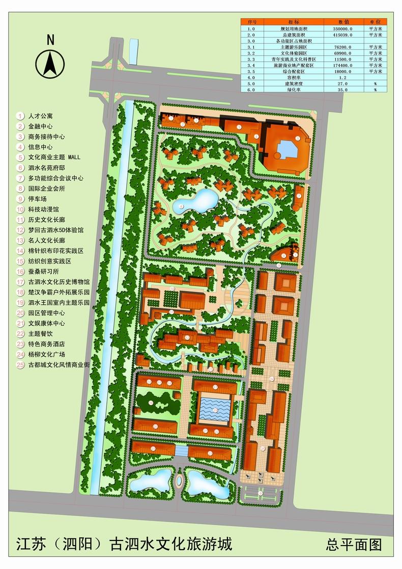 江苏(泗阳)国际棉纺服饰文化产业园