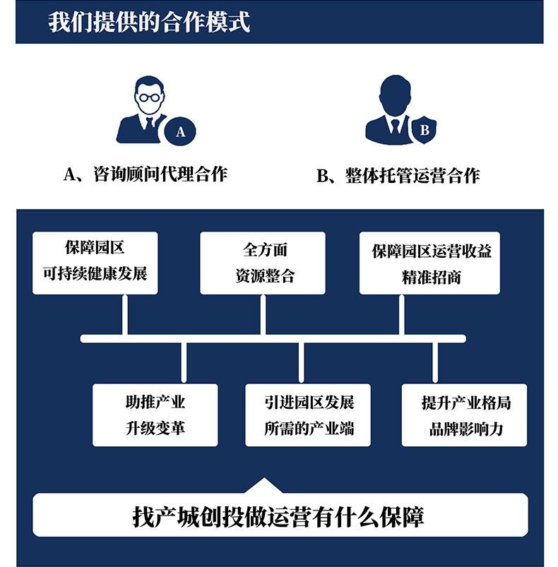 亚博竞彩官网运营
